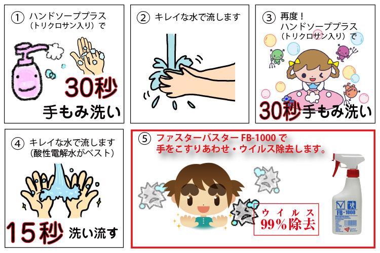 手洗いは時間をかけてしっかり洗いましょう。薬用せっけんや除菌剤を併用すると効果的です。 セシオオンラインでも衛生用品など多数取り揃えています。