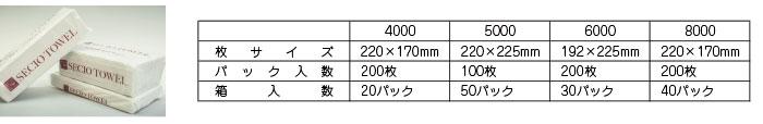 secio-towel